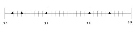 Eureka-Math-Grade-4-Module-6-Lesson-11-Answer Key-2