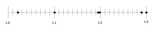 Eureka-Math-Grade-4-Module-6-Lesson-11-Answer Key-4