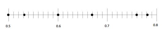 Eureka-Math-Grade-4-Module-6-Lesson-11-Answer Key-5