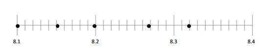 Eureka-Math-Grade-4-Module-6-Lesson-11-Answer Key-6