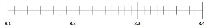 Eureka Math Grade 4 Module 6 Lesson 11 Homework Answer Key 2