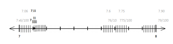 Eureka-Math-Grade-4-Module-6-Lesson-18-Answer Key-4