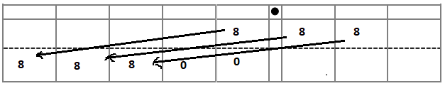 Eureka-Math-Grade-5-Module-1-Lesson-1-Problem-Set-Answer-Key-17