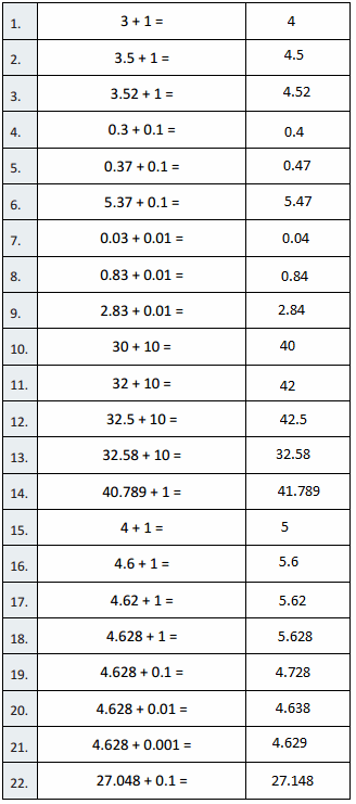 Eureka-Math-Grade-5-Module-1-Lesson-12-Sprint-Answer-Key-1