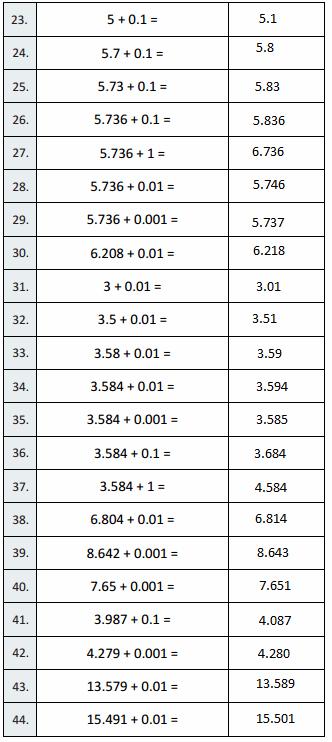 Eureka-Math-Grade-5-Module-1-Lesson-12-Sprint-Answer-Key-2
