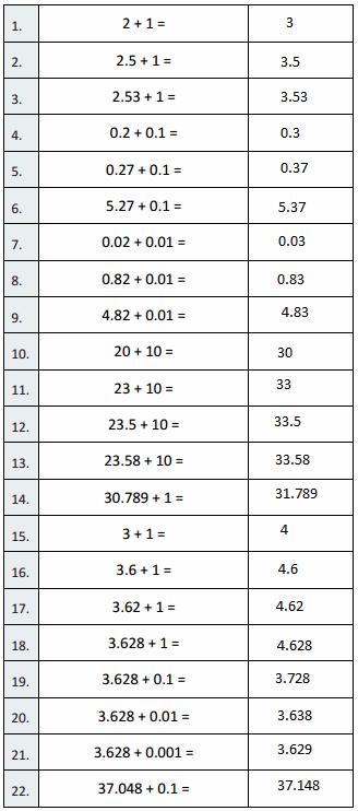 Eureka-Math-Grade-5-Module-1-Lesson-12-Sprint-Answer-Key-3