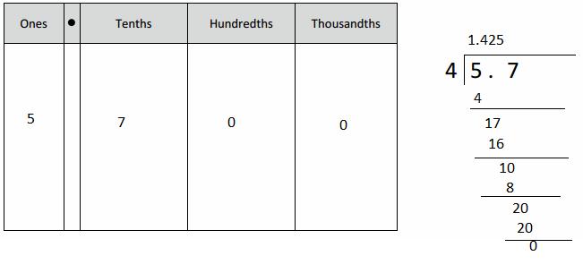 Eureka-Math-Grade-5-Module-1-Lesson-15-Problem-Set-Answer-Key-9