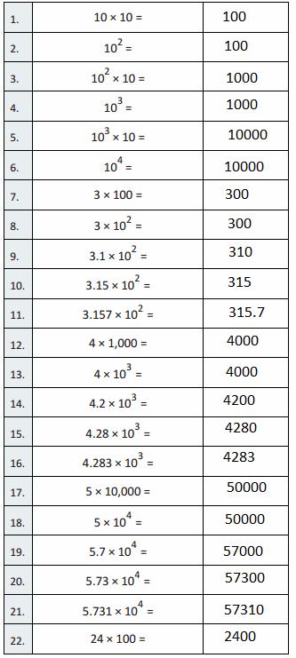 Eureka-Math-Grade-5-Module-1-Lesson-15-Sprint-Answer-Key-1