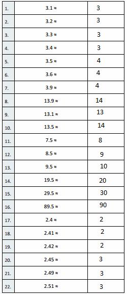 Eureka-Math-Grade-5-Module-1-Lesson-9-Sprint-Answer-Key-1