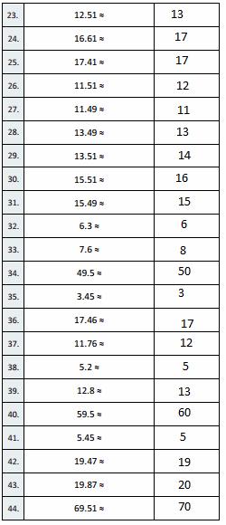Eureka-Math-Grade-5-Module-1-Lesson-9-Sprint-Answer-Key-2