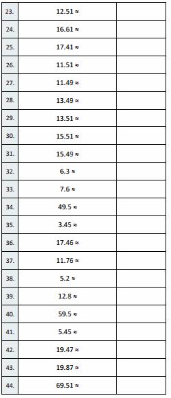 Eureka Math Grade 5 Module 1 Lesson 9 Sprint Answer Key 2
