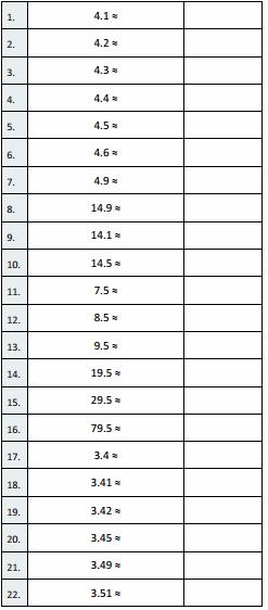 Eureka Math Grade 5 Module 1 Lesson 9 Sprint Answer Key 3