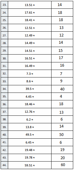 Eureka-Math-Grade-5-Module-1-Lesson-9-Sprint-Answer-Key-4