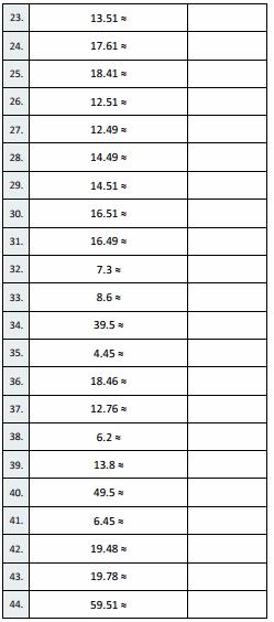 Eureka Math Grade 5 Module 1 Lesson 9 Sprint Answer Key 4