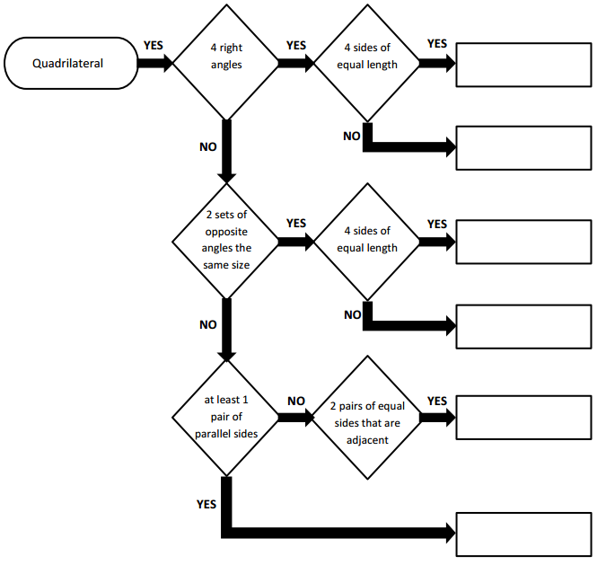 Eureka Math Grade 5 Module 5 Lesson 20 Homework Answer Key 1