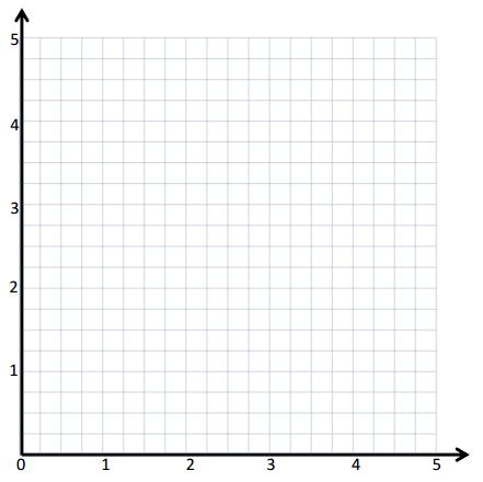 Eureka Math Grade 5 Module 6 Lesson 12 Homework Answer Key 1