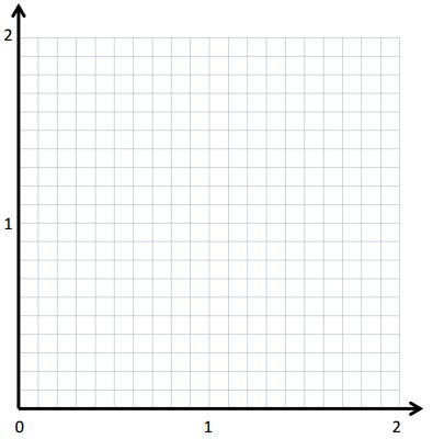 Eureka Math Grade 5 Module 6 Lesson 12 Homework Answer Key 2