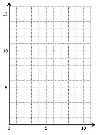 Eureka Math Grade 5 Module 6 Lesson 18 Homework Answer Key 1