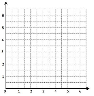 Eureka Math Grade 5 Module 6 Lesson 18 Homework Answer Key 2