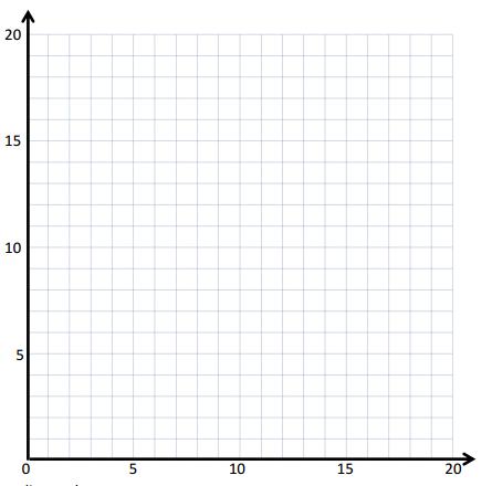 Eureka Math Grade 5 Module 6 Lesson 9 Homework Answer Key 1