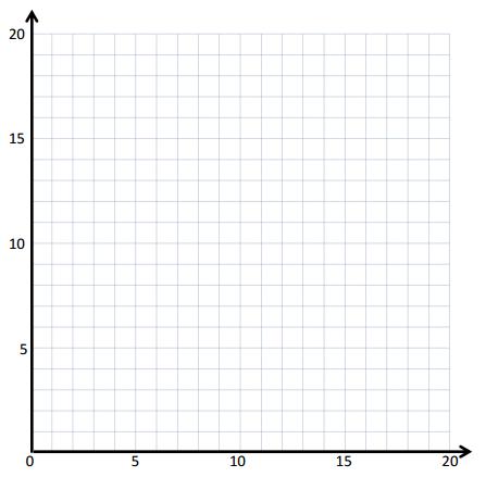 Eureka Math Grade 5 Module 6 Lesson 9 Homework Answer Key 2