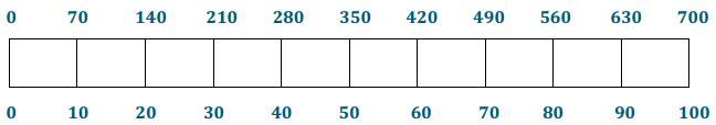 Eureka Math Grade 6 Module 1 Lesson 28 Exit Ticket Answer Key 3