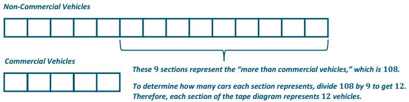 Eureka Math Grade 6 Module 1 Lesson 5 Example Answer Key 2