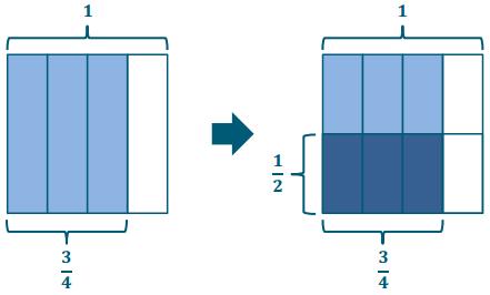Eureka Math Grade 6 Module 2 Lesson 1 Example Answer Key 2