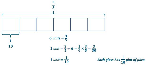 Eureka Math Grade 6 Module 2 Lesson 1 Exercise Answer Key 9