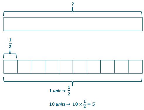 Eureka Math Grade 6 Module 2 Lesson 14 Opening Exercise Answer Key 1