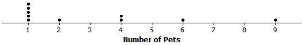 Eureka Math Grade 6 Module 6 Lesson 10 Example Answer Key 1