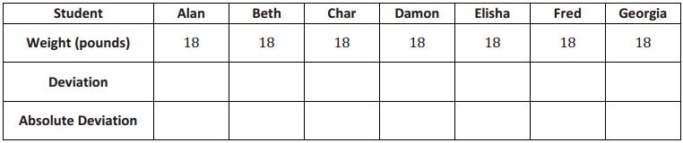 Eureka Math Grade 6 Module 6 Lesson 10 Example Answer Key 2