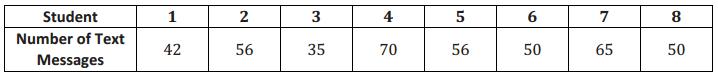 Eureka Math Grade 6 Module 6 Lesson 10 Problem Set Answer Key 19