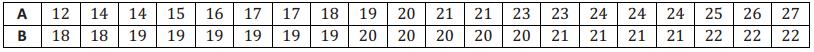 Eureka Math Grade 6 Module 6 Lesson 11 Example Answer Key 3