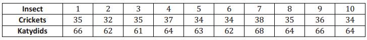 Eureka Math Grade 6 Module 6 Lesson 11 Example Answer Key 6