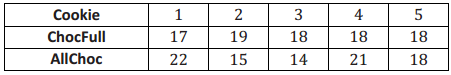 Eureka Math Grade 6 Module 6 Lesson 11 Exit Ticket Answer Key 12
