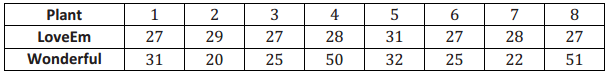 Eureka Math Grade 6 Module 6 Lesson 11 Problem Set Answer Key 9