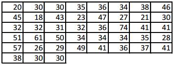 Eureka Math Grade 6 Module 6 Lesson 18 Example Answer Key 1