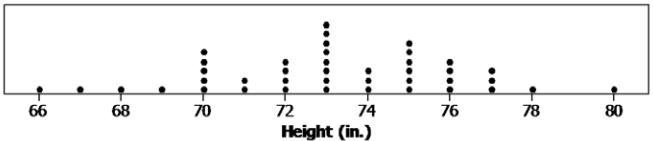 Eureka Math Grade 6 Module 6 Lesson 18 Problem Set Answer Key 11