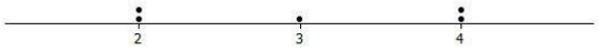 Eureka Math Grade 6 Module 6 Lesson 6 Example Answer Key 7