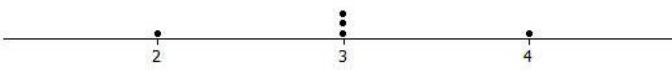 Eureka Math Grade 6 Module 6 Lesson 6 Example Answer Key 9