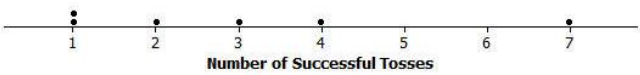 Eureka Math Grade 6 Module 6 Lesson 6 Problem Set Answer Key 13