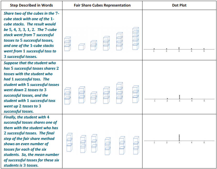 Eureka Math Grade 6 Module 6 Lesson 6 Problem Set Answer Key 15
