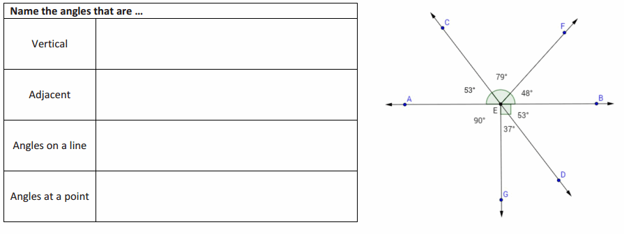 Eureka Math Grade 7 Module 3 Lesson 10 Opening Exercise Answer Key 50