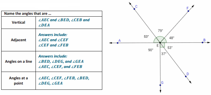 Eureka Math Grade 7 Module 3 Lesson 10 Opening Exercise Answer Key 51