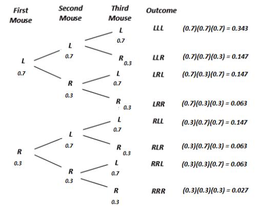 Eureka Math Grade 7 Module 5 Lesson 7 Exit Ticket Answer Key 2