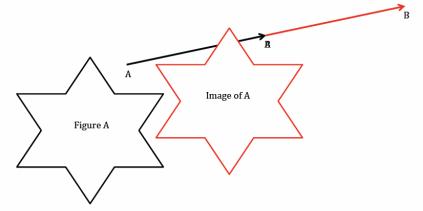 Eureka Math Grade 8 Module 2 Lesson 2 Problem Set Answer Key 6.1