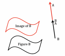 Eureka Math Grade 8 Module 2 Lesson 2 Problem Set Answer Key 7.1