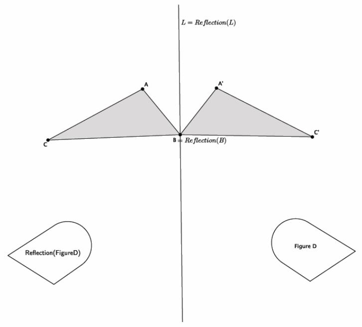 Eureka Math Grade 8 Module 2 Lesson 4 Exercise Answer Key 2