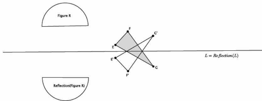 Eureka Math Grade 8 Module 2 Lesson 4 Exercise Answer Key 6